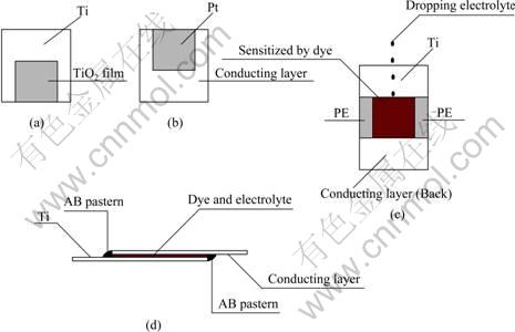 触控传感阵列电路