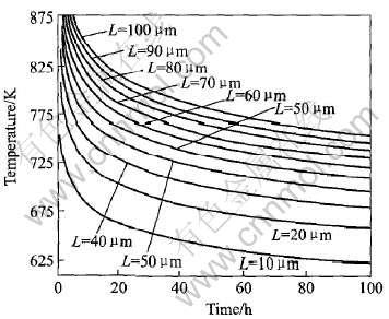 图10 Al-Zn-Mg-Cu合金均匀化动力学曲线-7A55合金均匀化处理